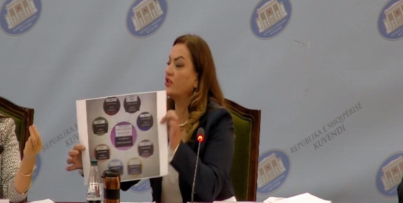 """Debate te """"Shëndetësia"""", Vokshi-Manstirliut: Pse jemi të fundit në rajon për vaksinimet"""